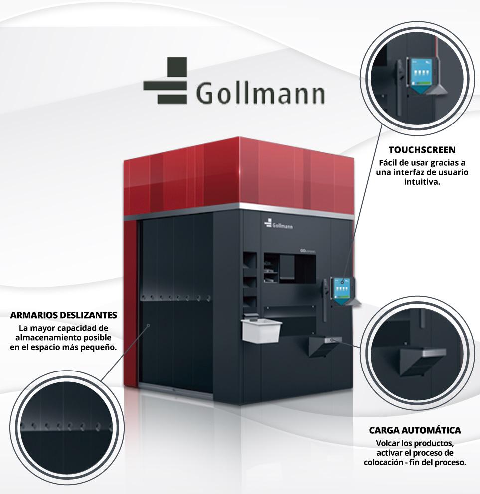 Gollmann robot farmacia